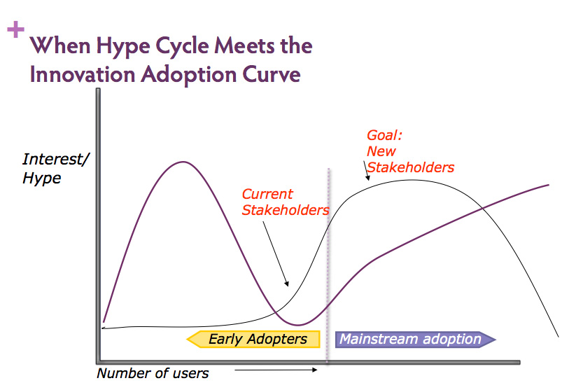 Hypecyclegraphic